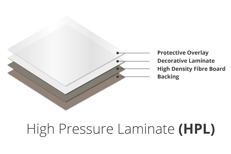 High Pressure Laminate HPL