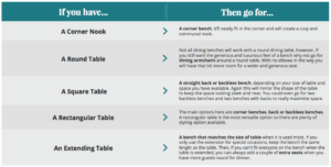 Bench and Table pairing Infographic